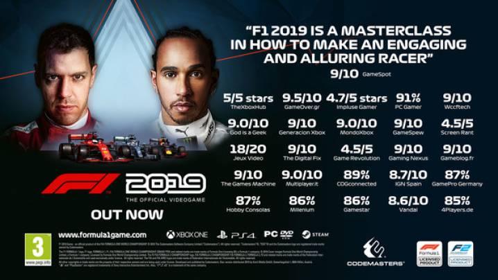 Truques F1 2019: